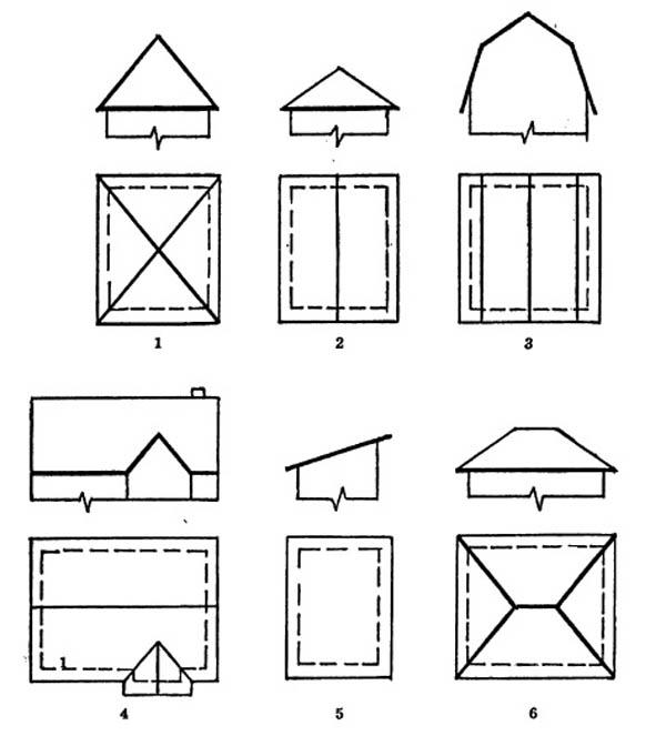 Конфигурации крыш домов, схемы