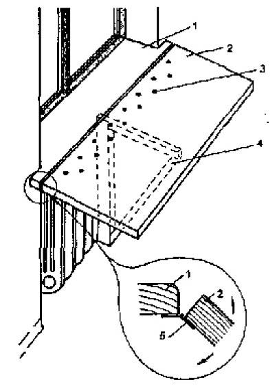 Откидной столик на балкон своими руками чертежи